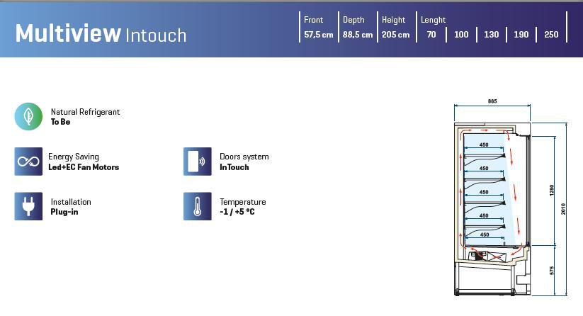 multiview_intouch
